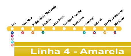Linha 4-Amarela - Metrô