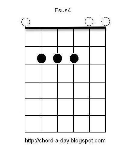 A New Guitar Chord Every Day: Esus4 Guitar Chord