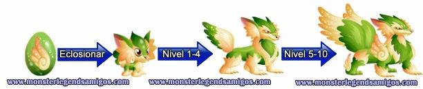 imagen del crecimiento del monstruo vixsun