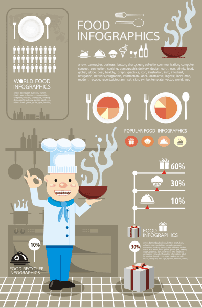 kitchen infographic cdr vector