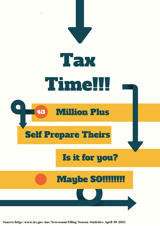 Poster Talking About Taxes