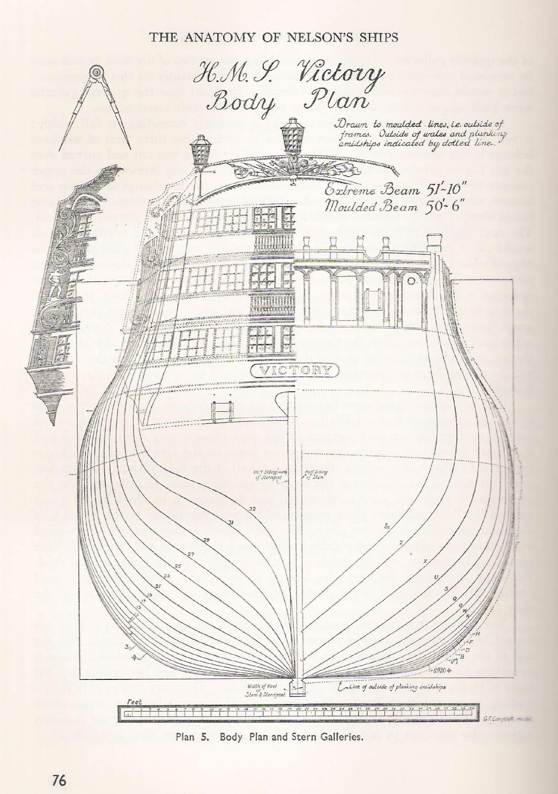 Getting model boat plans hms victory antiqu boat plan for Model building plans