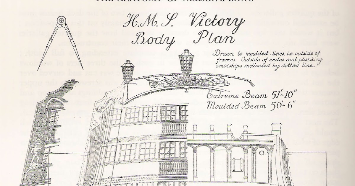Wooden Model Builder: H.M.S Victory Body Plan