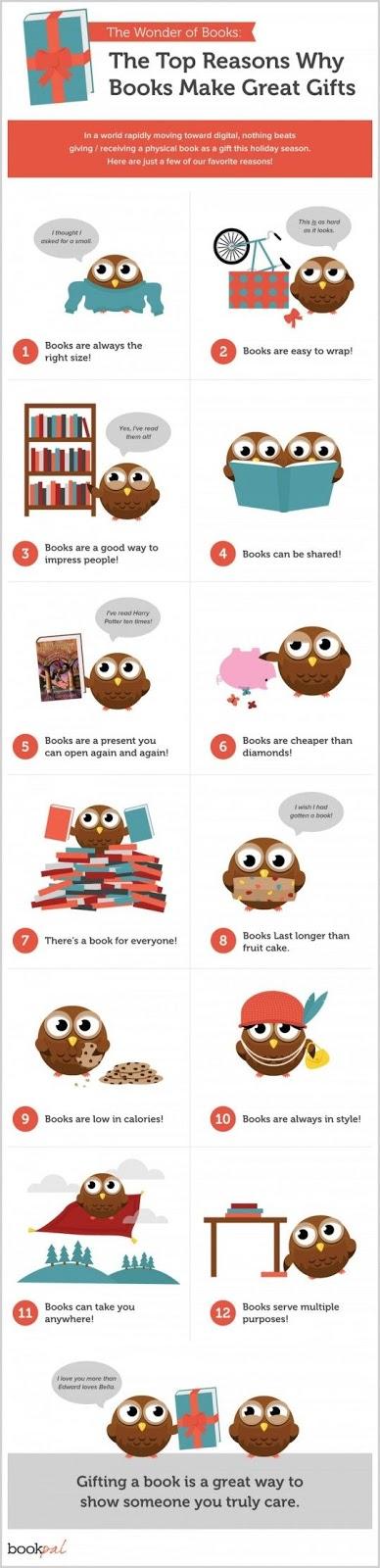 Una tazza di libri con mrs teapot 12 motivi per regalare for Tazze da regalare a natale