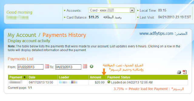 Load money to Payoneer Prepaid debit Mastercard card