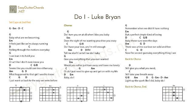 Easy Guitar Chords Google