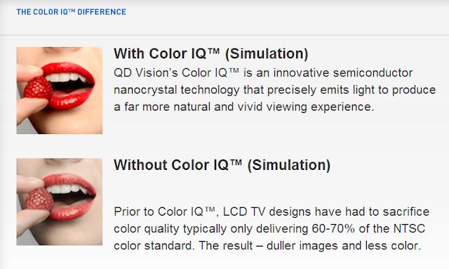 QD Vision Color IQ