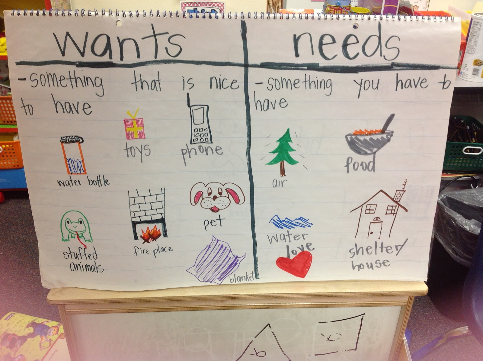 worksheet Needs And Wants Worksheets needs and wants worksheets 7503433 aks flight info