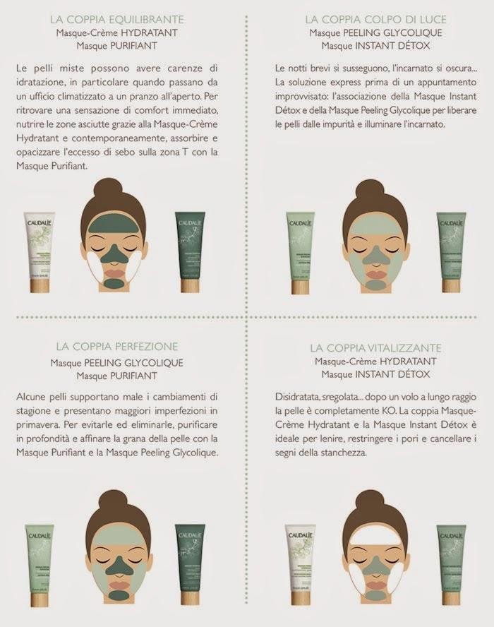 caudalie maschere mix&mask