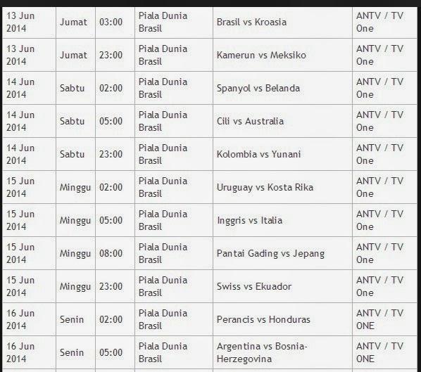 Daftar Siaran Langsung World Cup 2014 di ANTV dan TV One