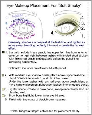 eye makeup smokey