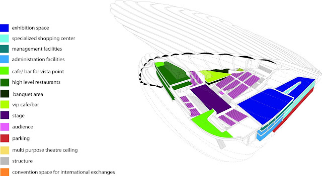 Illustration of space usage in new opera house in Busan