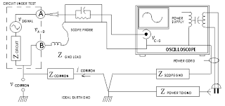 Emitter voltage measurement including oscilloscope, probes, and grounds.