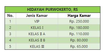 tarif rwat inap RS Hidayah Purwokerto