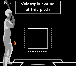 Rsykmets+-+valdespin++swing