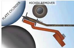 Hickey remover