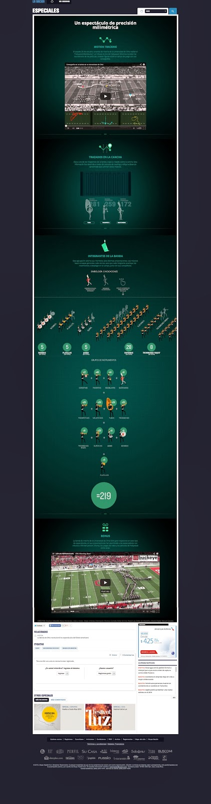 Reporte visual del 2013   Visual 744