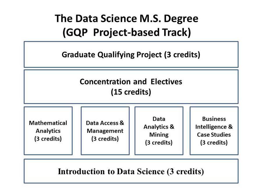 computer science grad programs