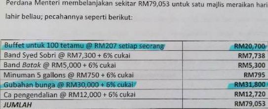 Bukti Perbelanjaan Hari Jadi Rosmah Mansor Cecah RM79,000?