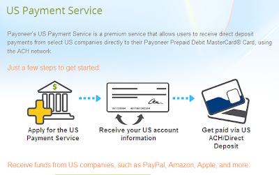Adding Bank Account to Paypal Using Payoneer