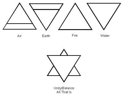 tatouage triangle de penrose signification