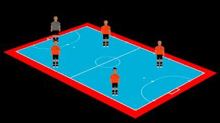 Formas de ensino para o Futsal