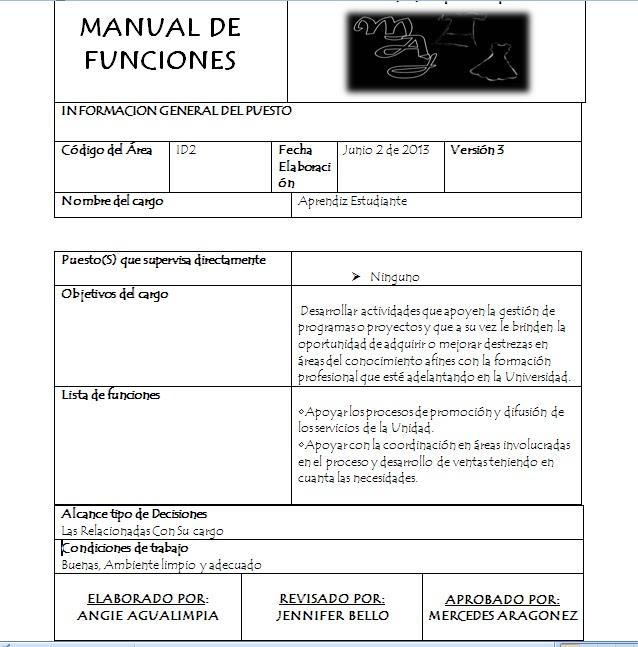 Ejemplo de manual de procedimientos de una empresa tattoo Manual de procesos y procedimientos de una empresa de alimentos