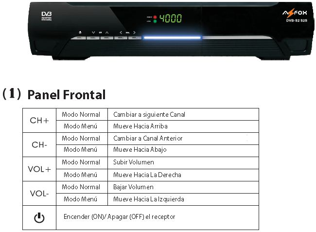 Decodificador HD AZFOX S2S Para N3