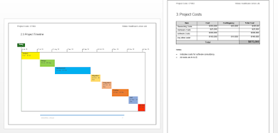 Project Initiation Template and Free Sample Download – Project Proposal Template Word Download