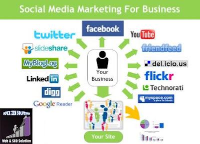 social media marketing companies in kolkata
