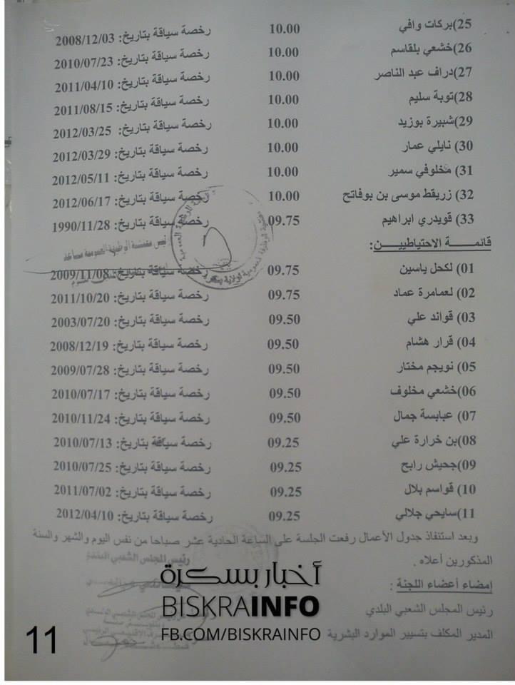 قائمة الناجحين في مسابقات التوظيف في بلدية بــــســــكرة لعام 2014 11