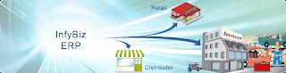 Infybiz ERP software for small business