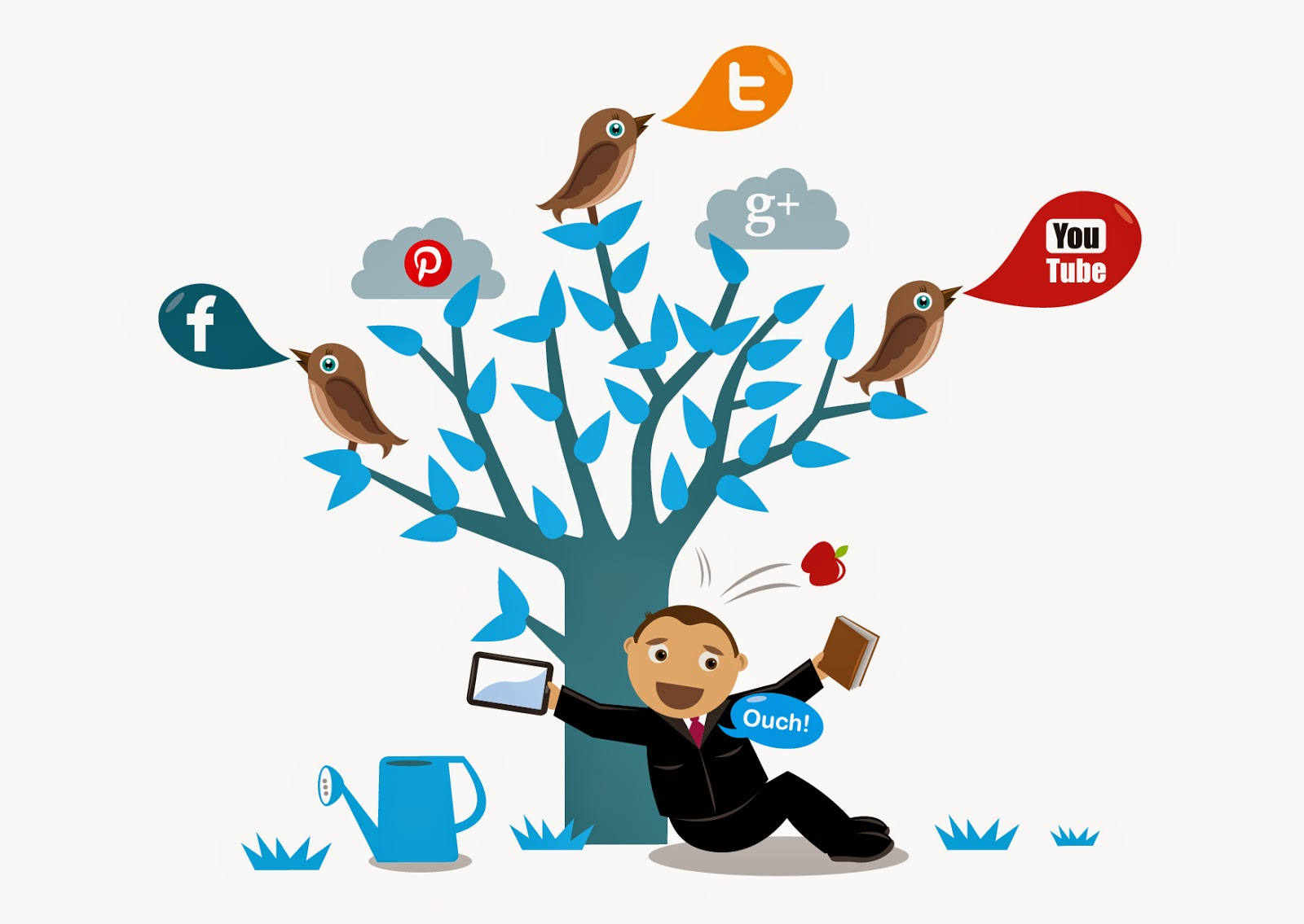 Using social media in your SEO strategy