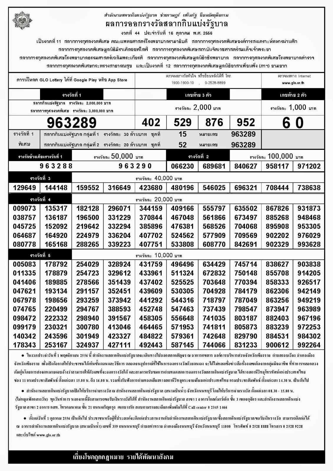 Thai lottery results 16 th October 2013 - LIVE Kerala ...