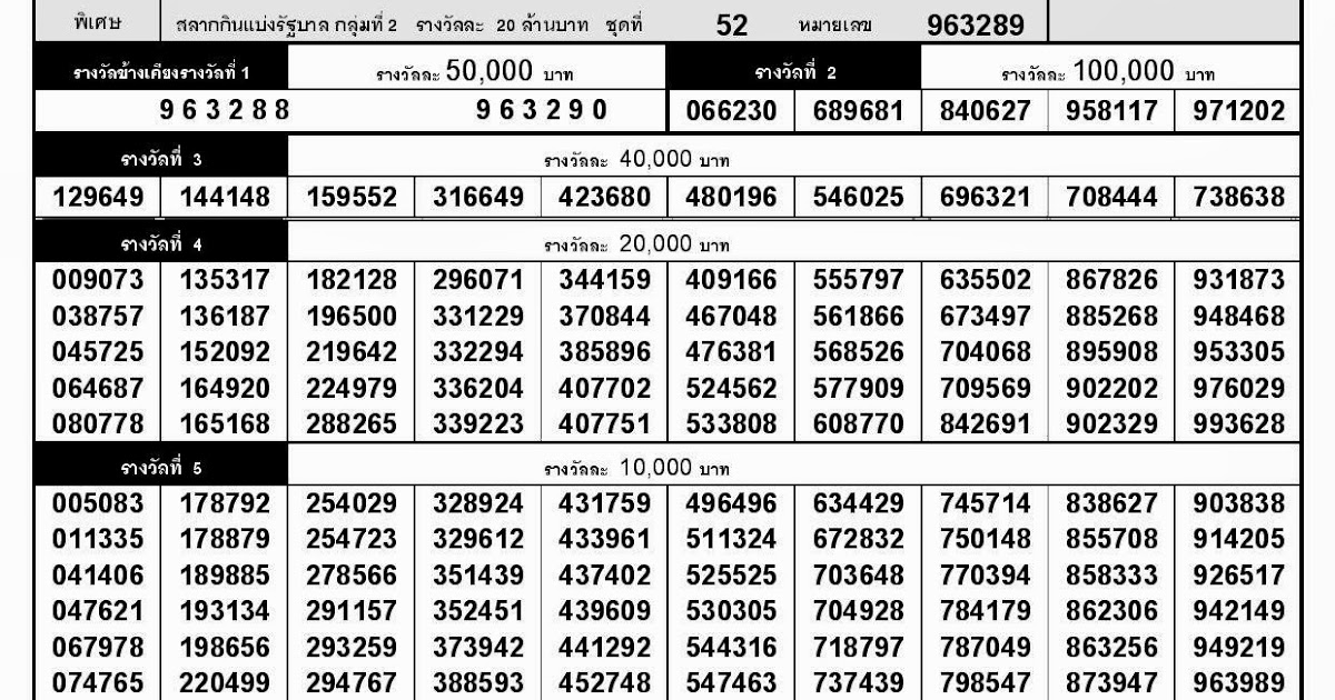 Thai lottery results 16 th October 2013 - LIVE | Kerala ...