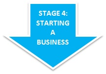 Stage 4: Starting a Business