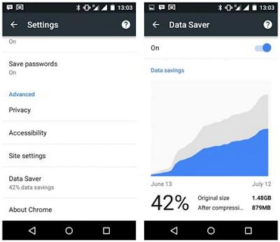 Cara Tepat Menghemat Kuota Data di Android