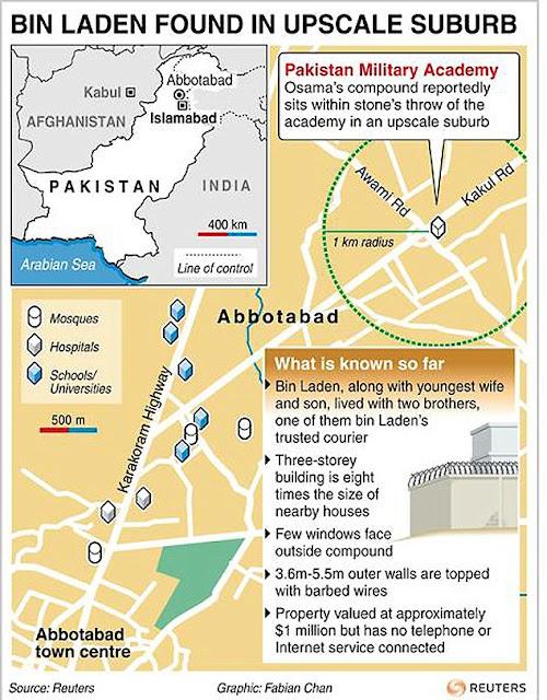 killed Osama in Laden. KILLED OSAMA BIN LADEN