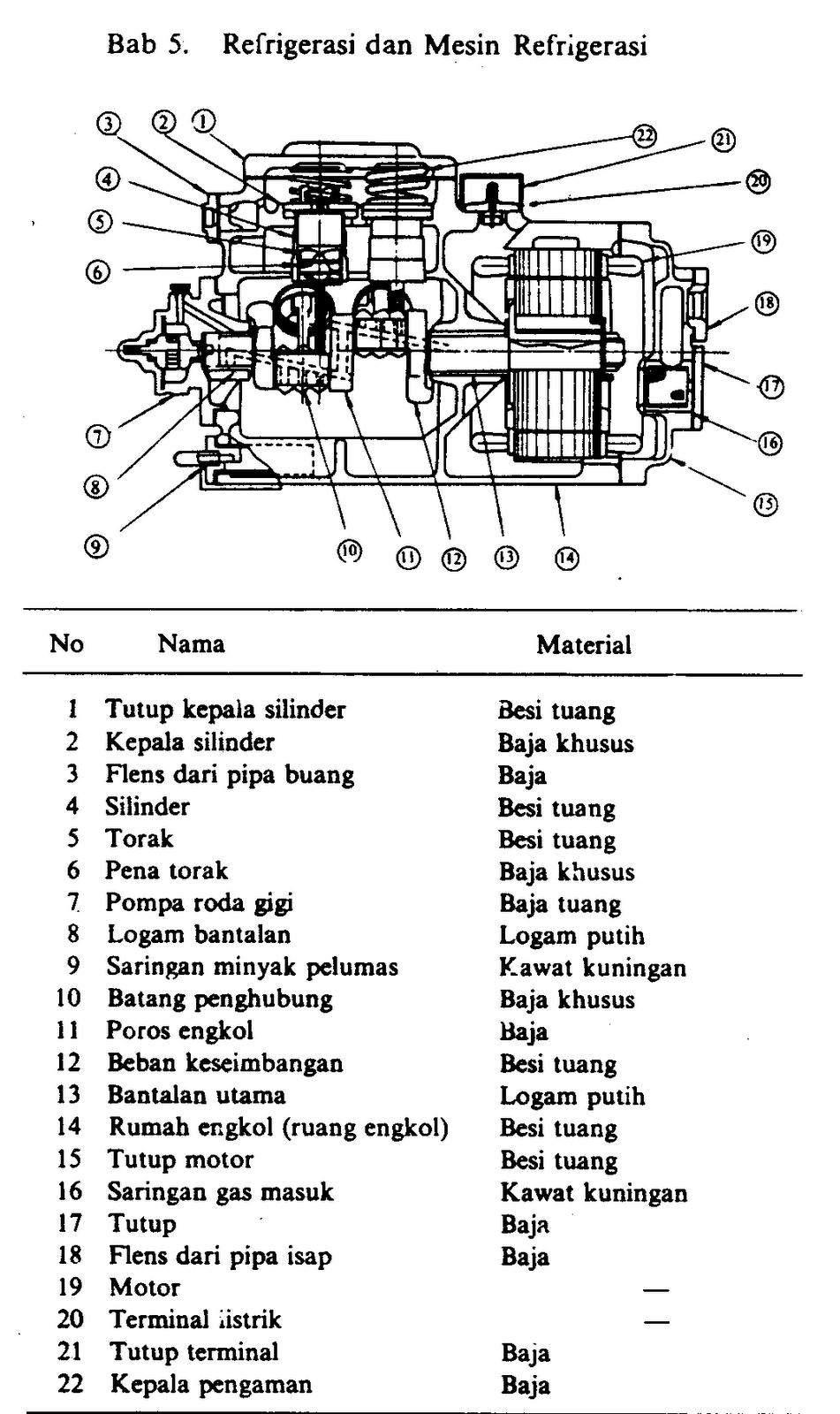 contoh skripsi 320 x 172 12 kb png contoh skripsi kumpulan skripsi