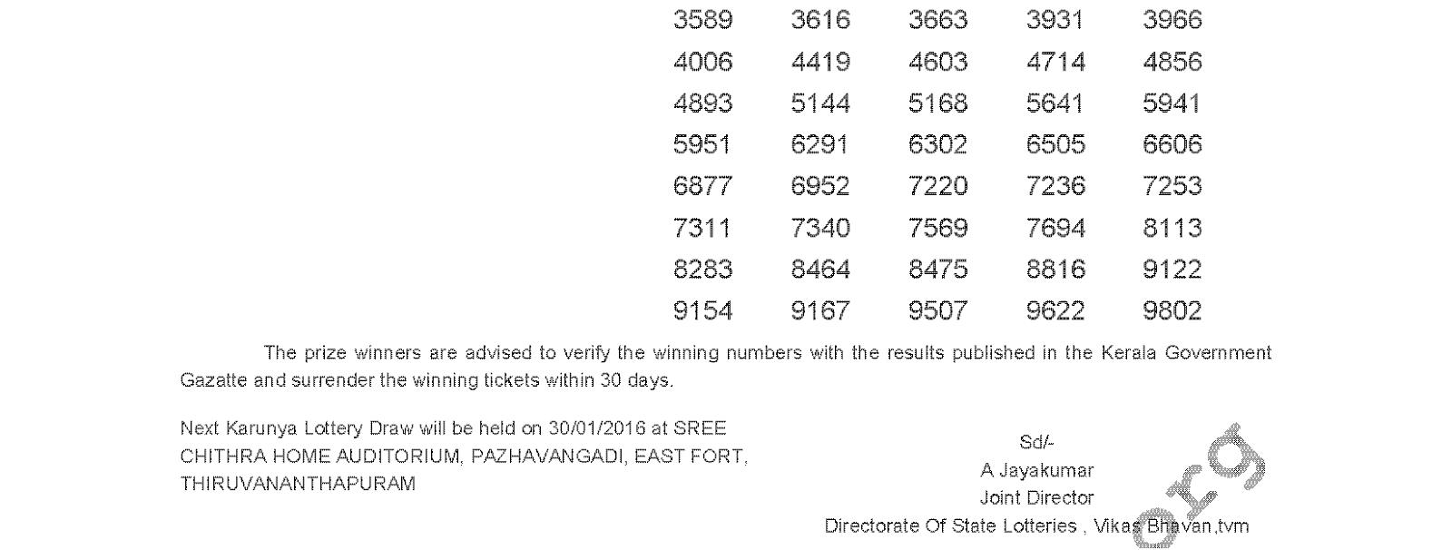 KARUNYA Lottery KR 225 Result 23-01-2016