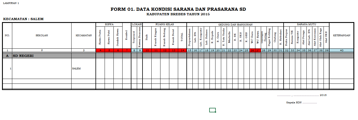 Data Prasarana Sekolah