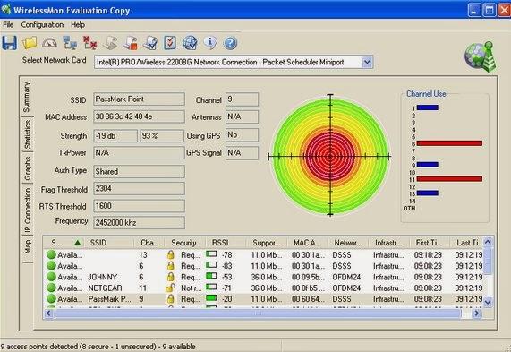 Passmark WirelessMon Professional 4 Crack