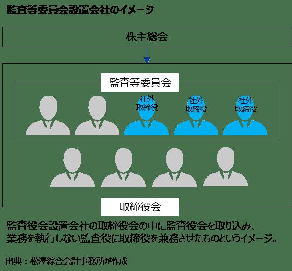 経営ECONOMy-経営脳を鍛える-: [...