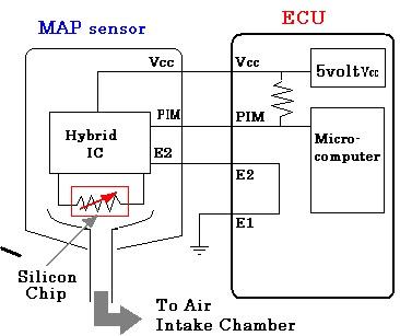 martyn auvaa ttec 4826 input sensor on car