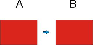 Mengenal Fungsi Clone di coreldraw