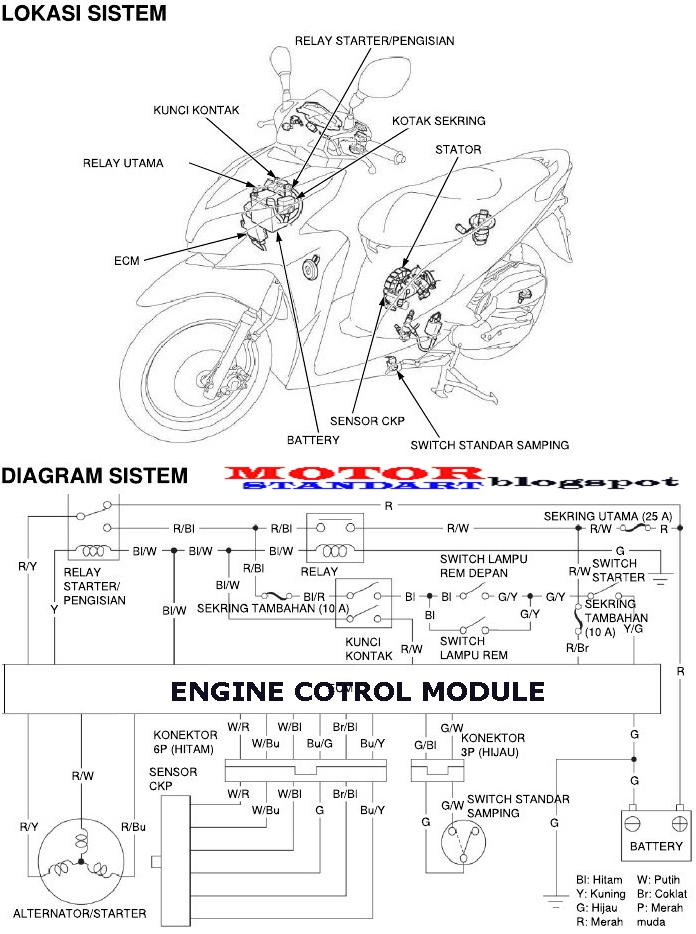 Motor standart vario 125 trouble shooting sistem pengisian motor trouble shooting sistem pengisian vario 125 asfbconference2016 Choice Image