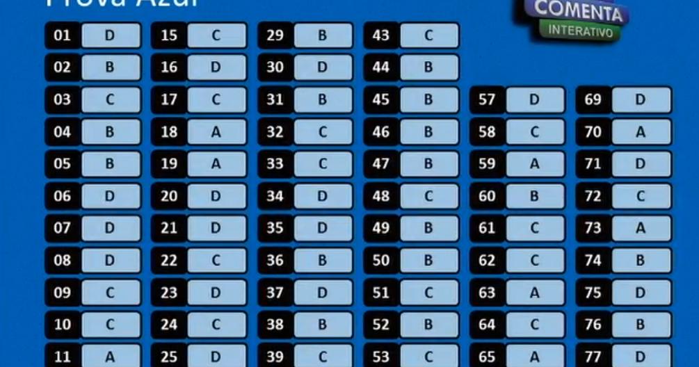 Gabarito extra oficial exame suficiencia 2014
