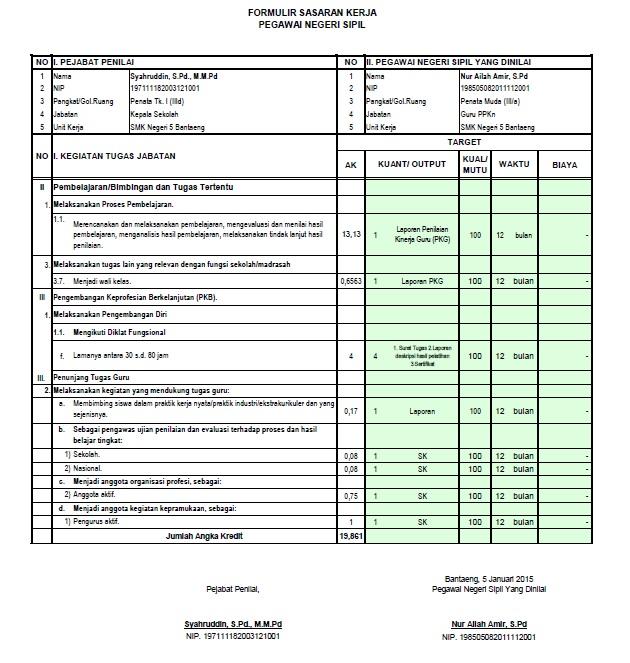 Contoh Format Skp Guru Selamat Datang Di Website Resmi Smpn 1 Eremerasa Kabupaten Bantaeng