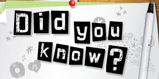 Did you know word art