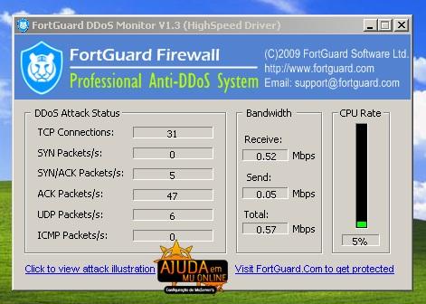 Download - FortGuard DDoS firewall Monitor [Mu Online] Antddos